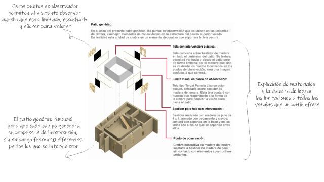 Axonométrico concurso patio efímero