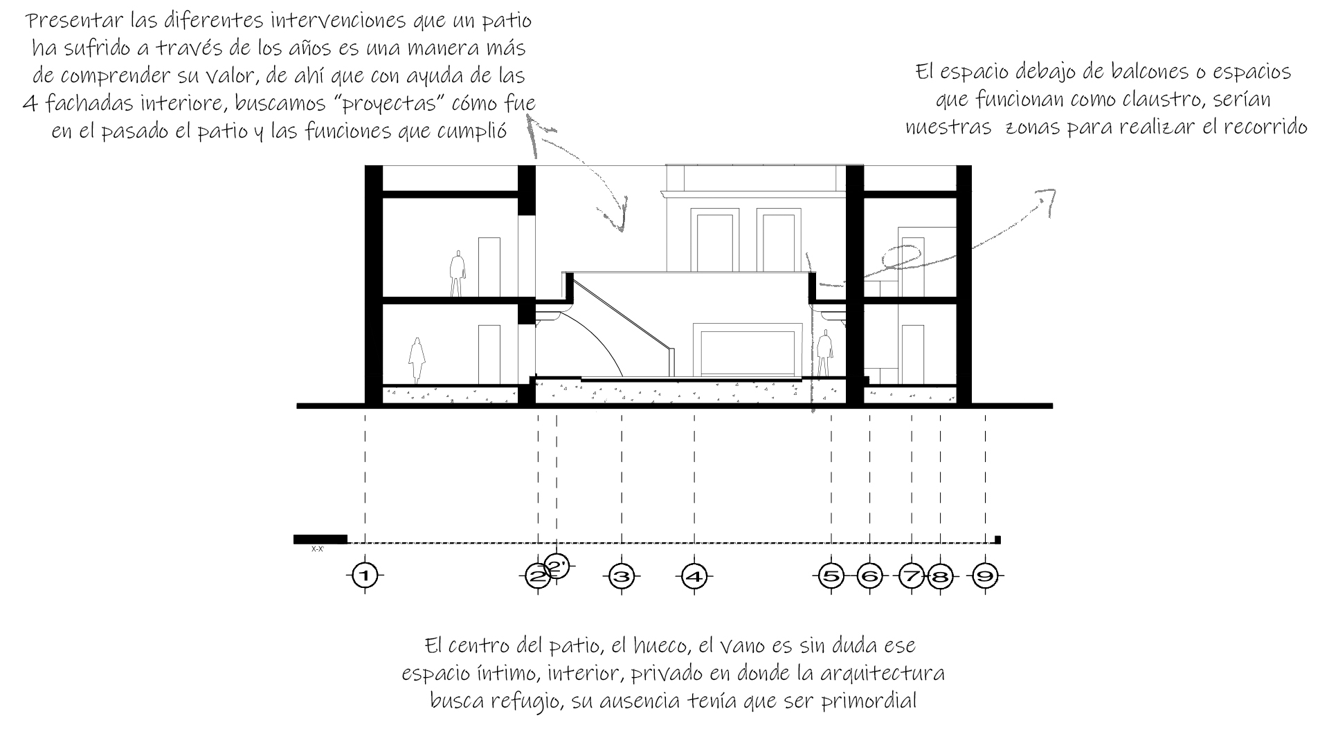 Corte arquitectónico patio