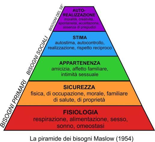 maslow-1