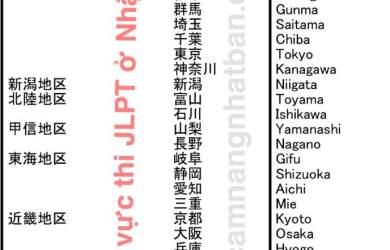 Khu vực thi JLPT ở Nhật Bản