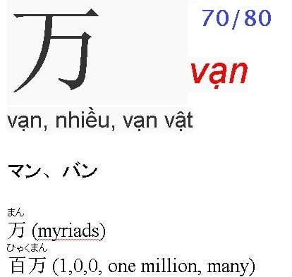 80 chữ Kanji thi năng lực tiếng Nhật JLPT N5 70/80