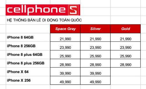 Giá iPhone 8 X tại cửa hàng CellphoneS