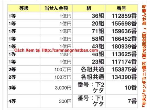 KẾT QUẢ LOẠI ② xổ số Nhật Bản: 年末ジャンボミニ1億円(第705回全国)