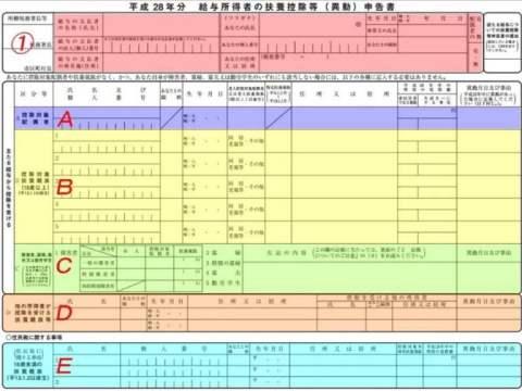 Cách điền thủ tục xin giảm thuế khi làm việc tại Nhật Bản