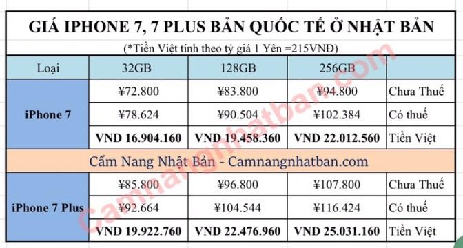 giá iphone 7, 7 Plus Phiên bản quốc tế Sim free ở Nhật Bản như dưới đây: