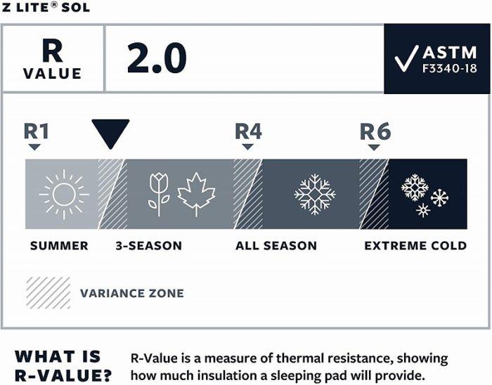 マットのR値説明