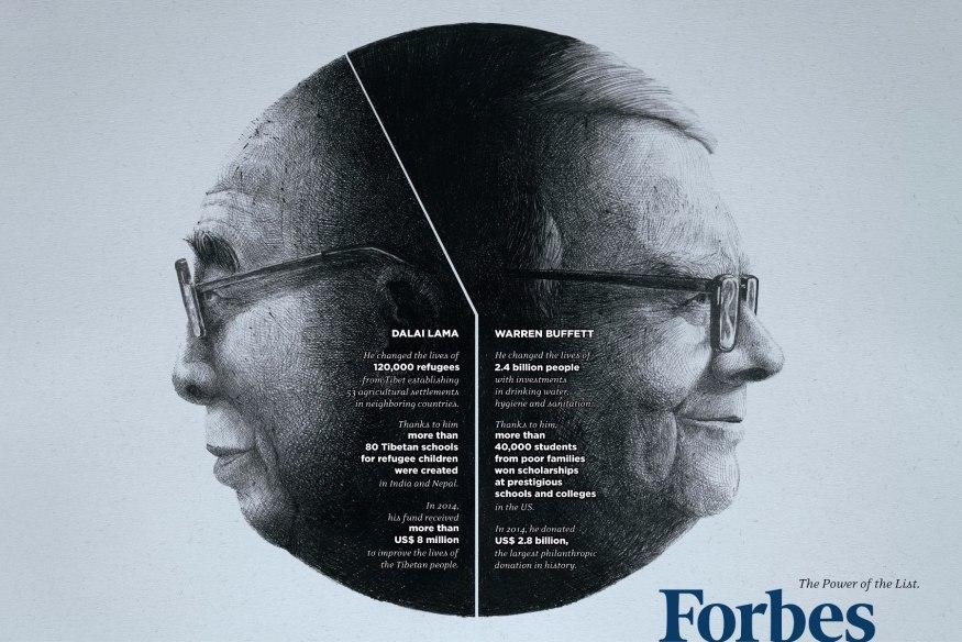 Forbes Magazine: Dalai Lama & Warren Buffet