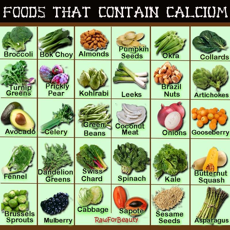 calcium-food-sources