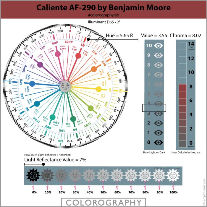 Caliente AF-290 by Benjamin Moore