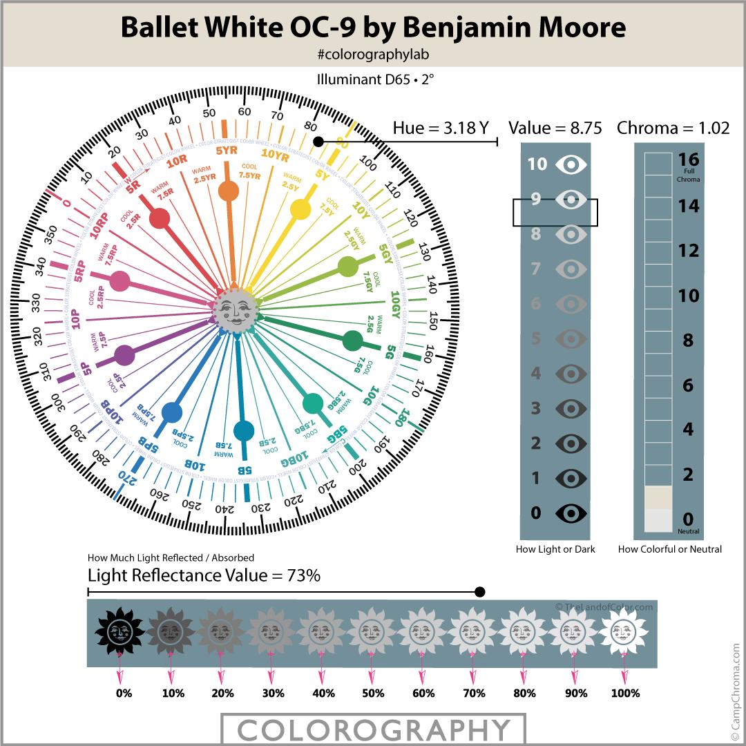Ballet White OC-9 by Benjamin Moo