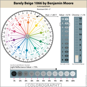 Barely-Beige-1066-Colorography