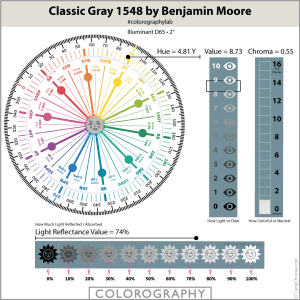 Classic Gray 1548 by Benjamin Moore