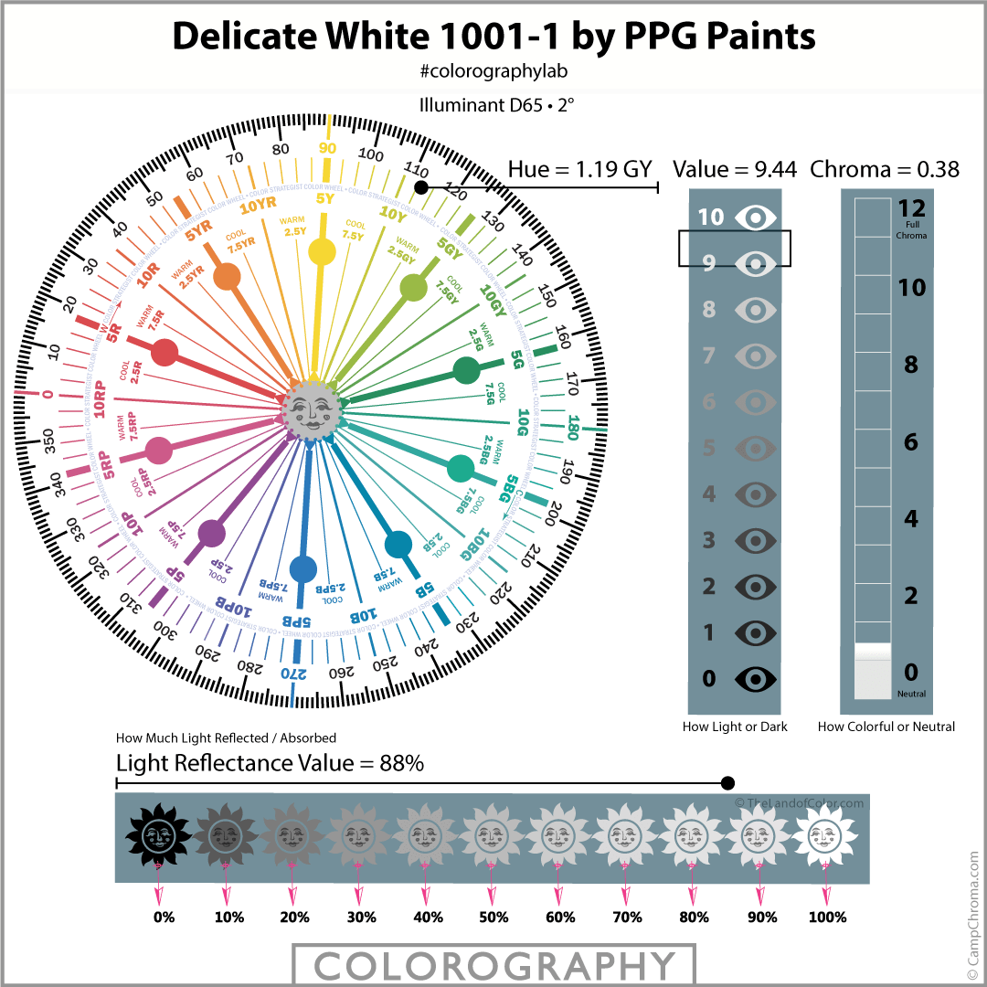 Delicate White PPG 1001-1 Colorography