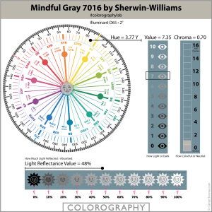 Mindful-Gray-7016-Colorography