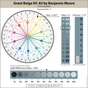 Grant Beige HC-83 by Benjamin Moore