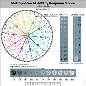 Metropolitan AF-690 by Benjamin Moore