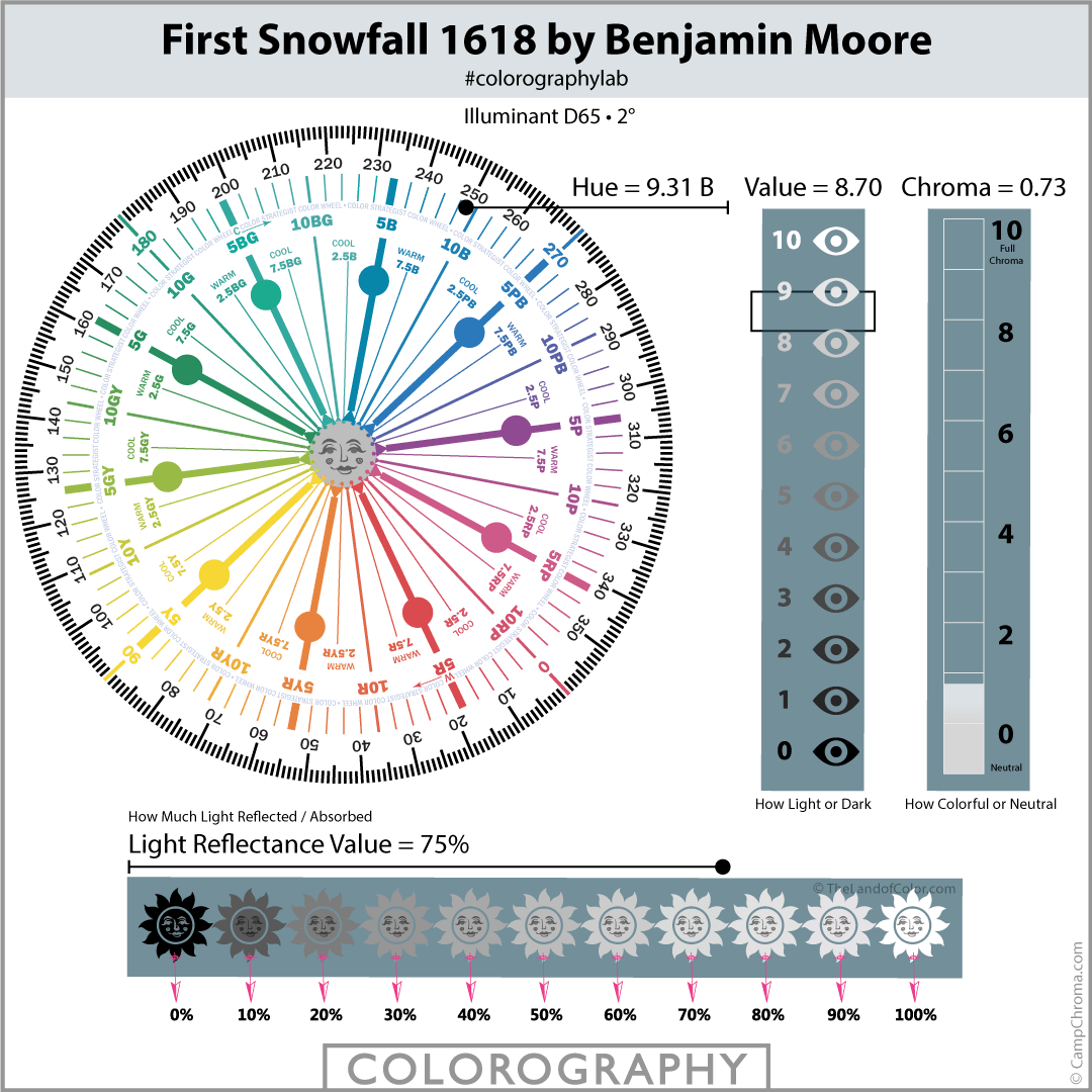 Colorography First-Snowfall-BM-1618