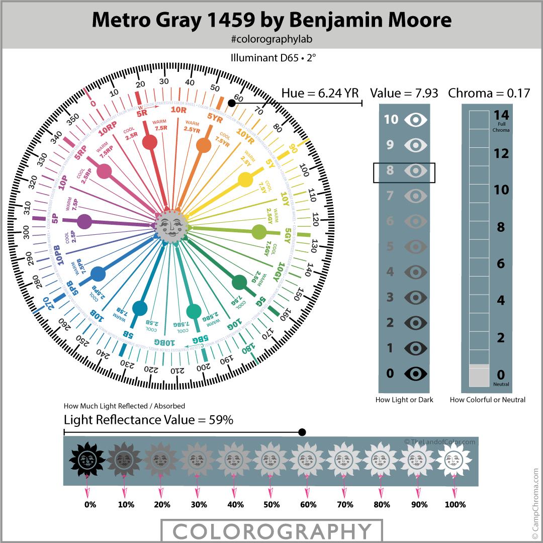 Metro-Gray-1459-Colorography