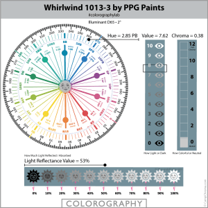 Whirlwind 1013-3 by PPG Paints Colorography