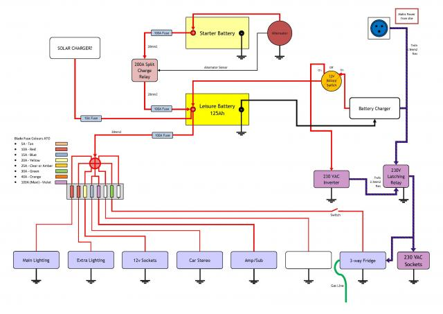 Wiring Diagram For Mercedes Vito Van