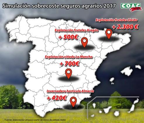 infografia-sobrecoste-seguros-agrarios-2017