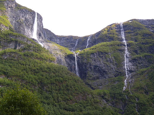 Guide to the World's Largest Waterfalls 2