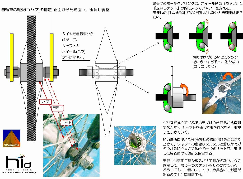自転車のハブの構造、玉押し調整