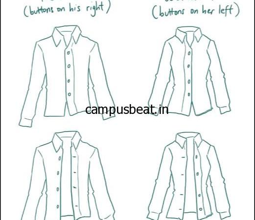 Difference Between Mens and Womens Clothes