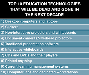 Top 10 Education Technologies that will be dead and gone in the next decade.