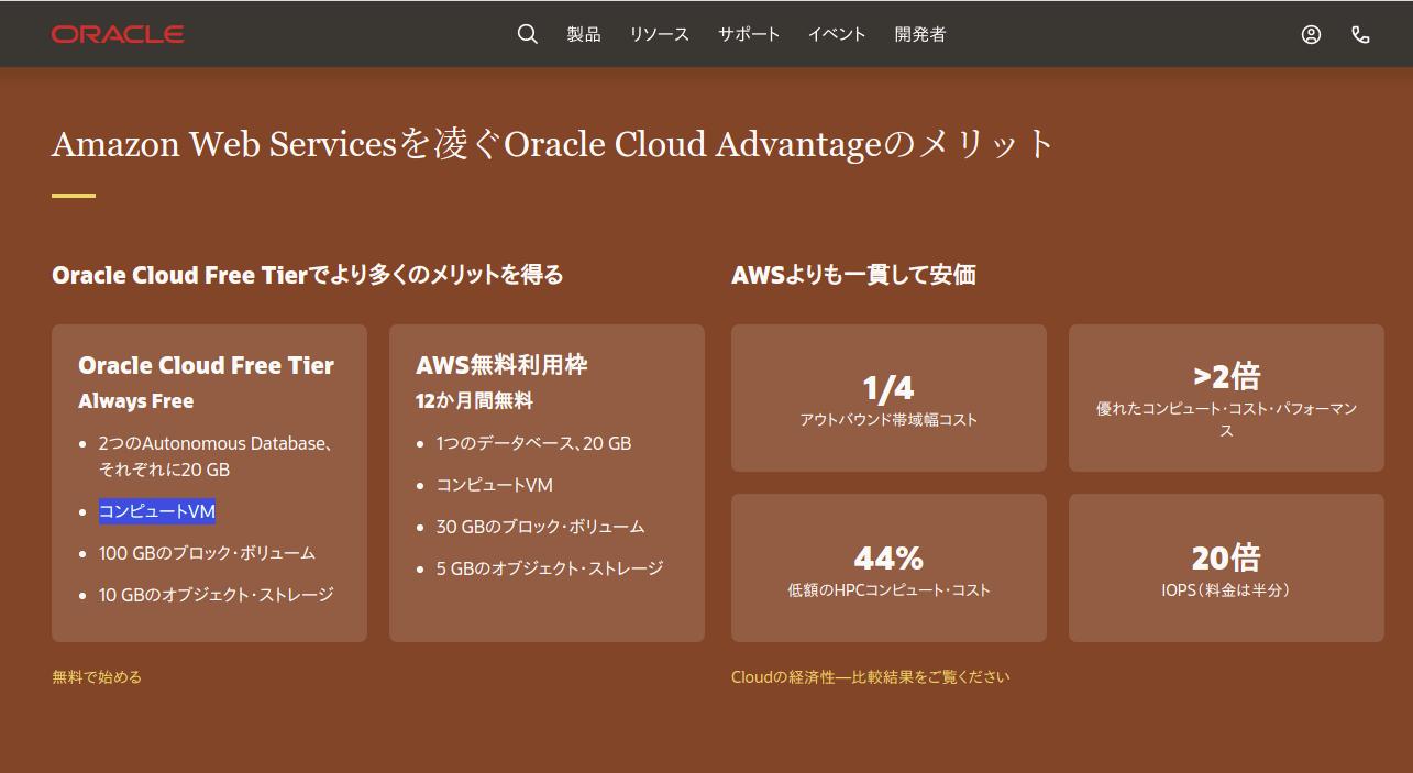 Oracle Cloud InfrastructureのAlways Freeリソース