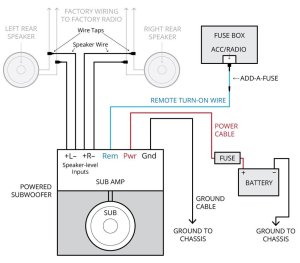 Amplifier Wiring Diagrams: How to Add an Amplifier to Your