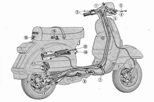 scooterhelp