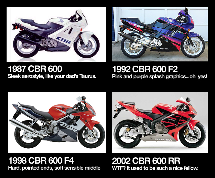 The evolution of the CBR 600 from the nice boy next door to the neighborhood hooligan. Ironically, I liked the hooligan best.