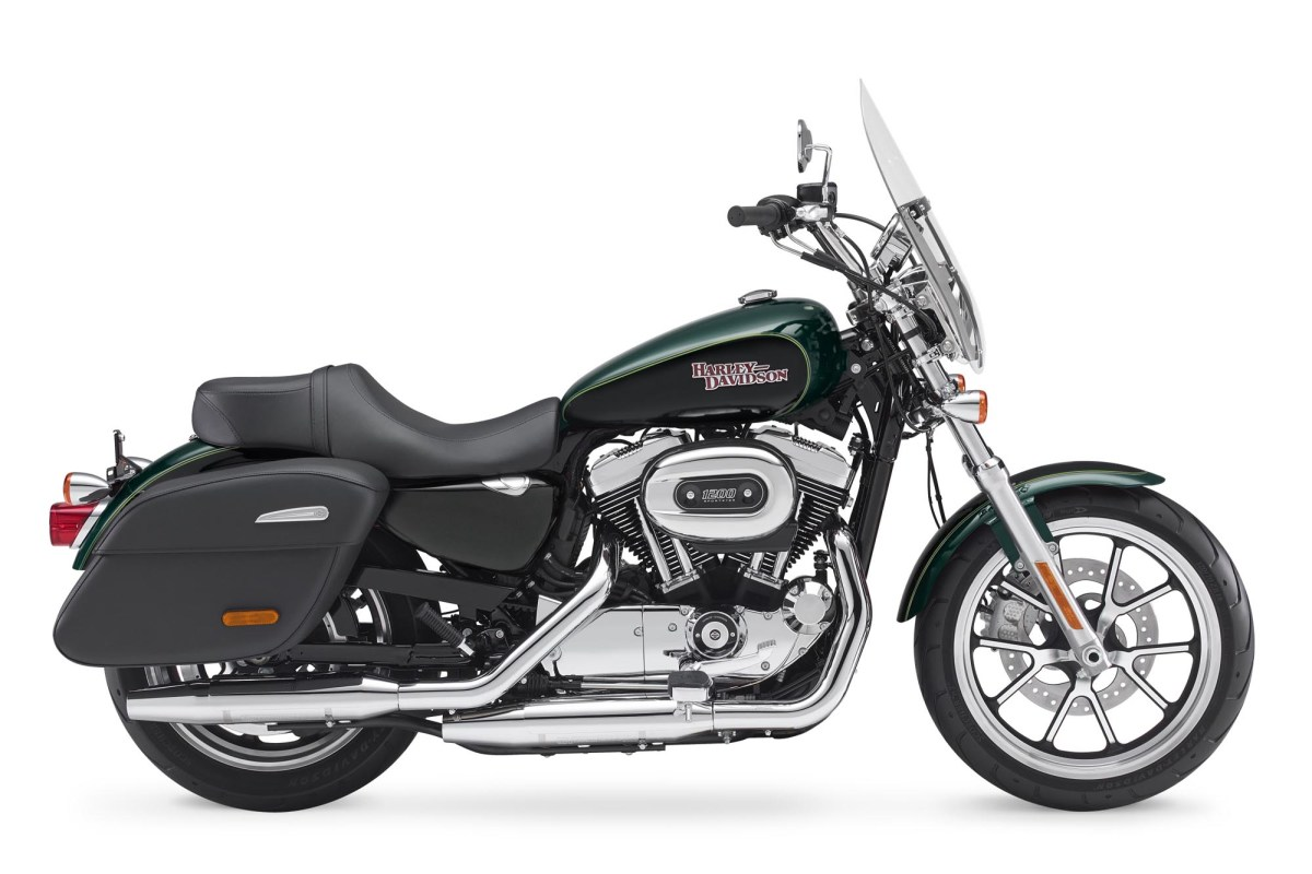 Read this Harley-Davidson numbers breakdown