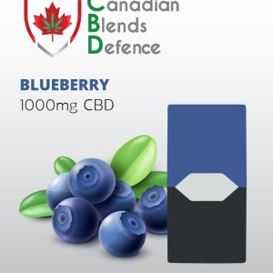 CBD Tinctures in Canada