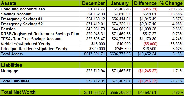 net-worth-update-Jan-2014-2