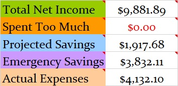 october-2016-month-income-and-expenses