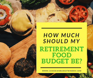 How Much Should My Retirement Food Budget Be?