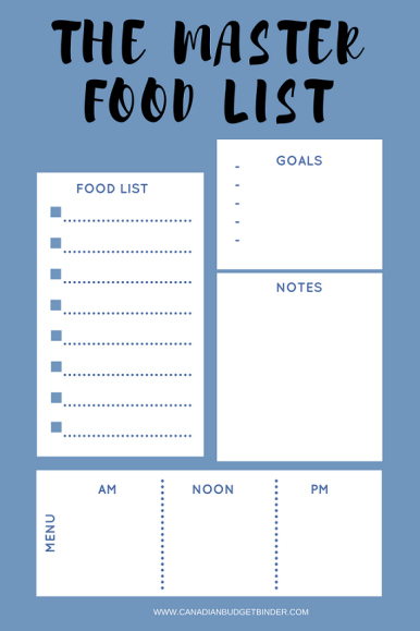how to create a master food list to slash expenses   the grocery game challenge 2018  2 jan 8