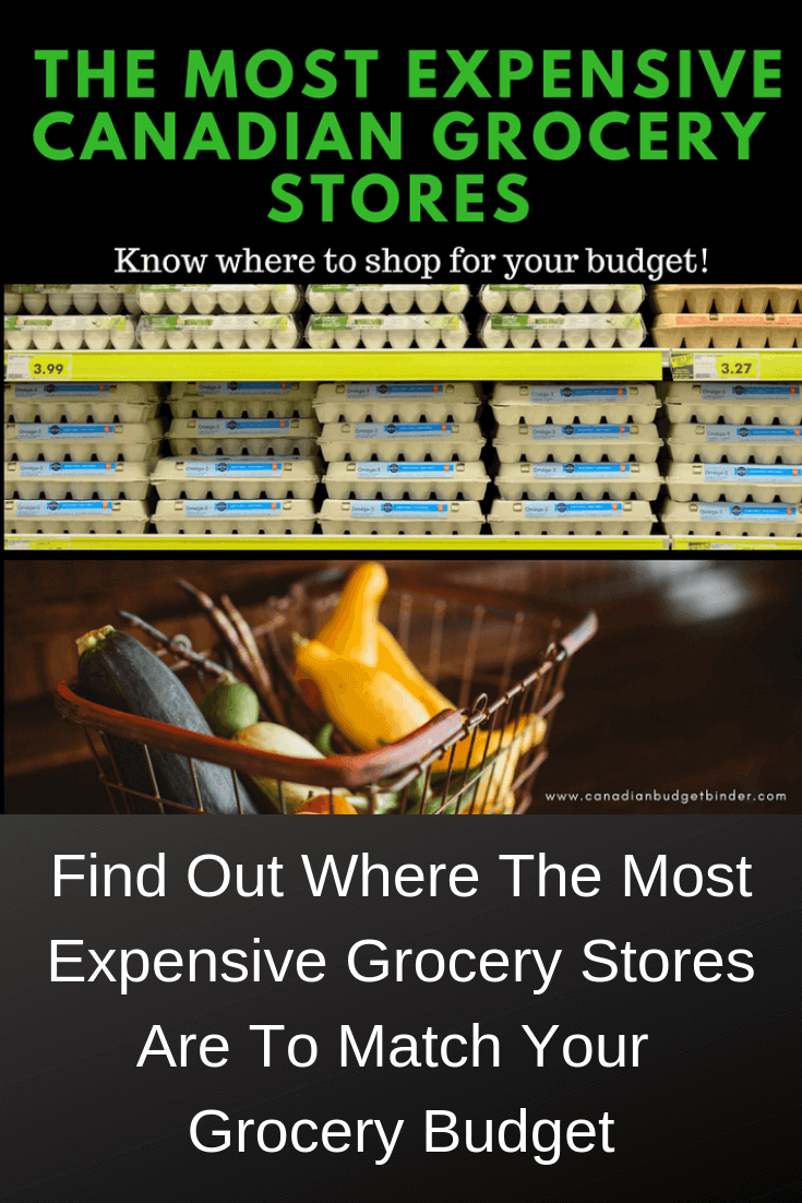 Most expensive Canadian Grocery Stores