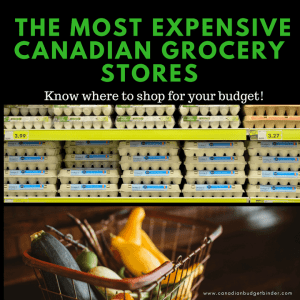 What are the most expensive Canadian grocery stores