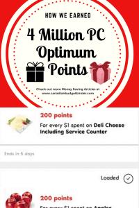 Shoppers Optiimum