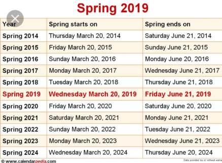 first day of spring 2019 calendarpedia