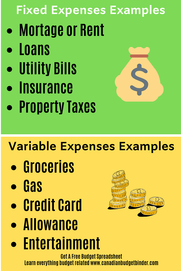 Fixed Expenses Examples and Variable Expenses Examples CBB