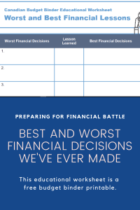worst financial decisions