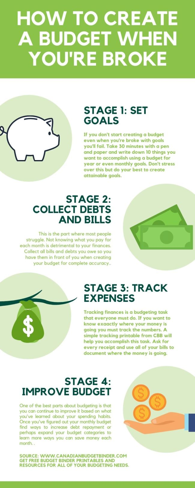 Orçamento básico