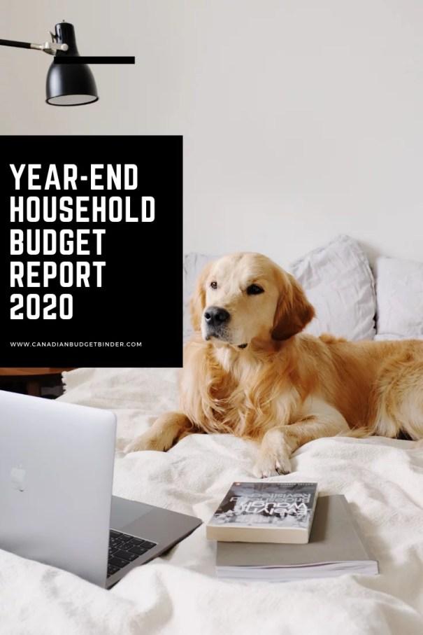Budget Yearly Update