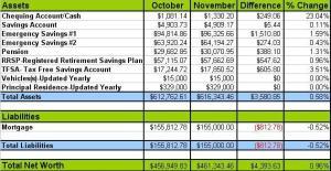 November Net Worth Update 2012(1)