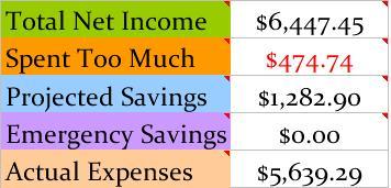 Feb Budget 2013
