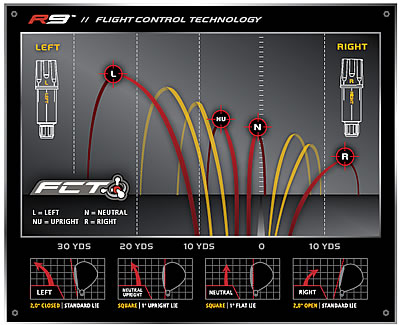 The different ball-flight options with the R9
